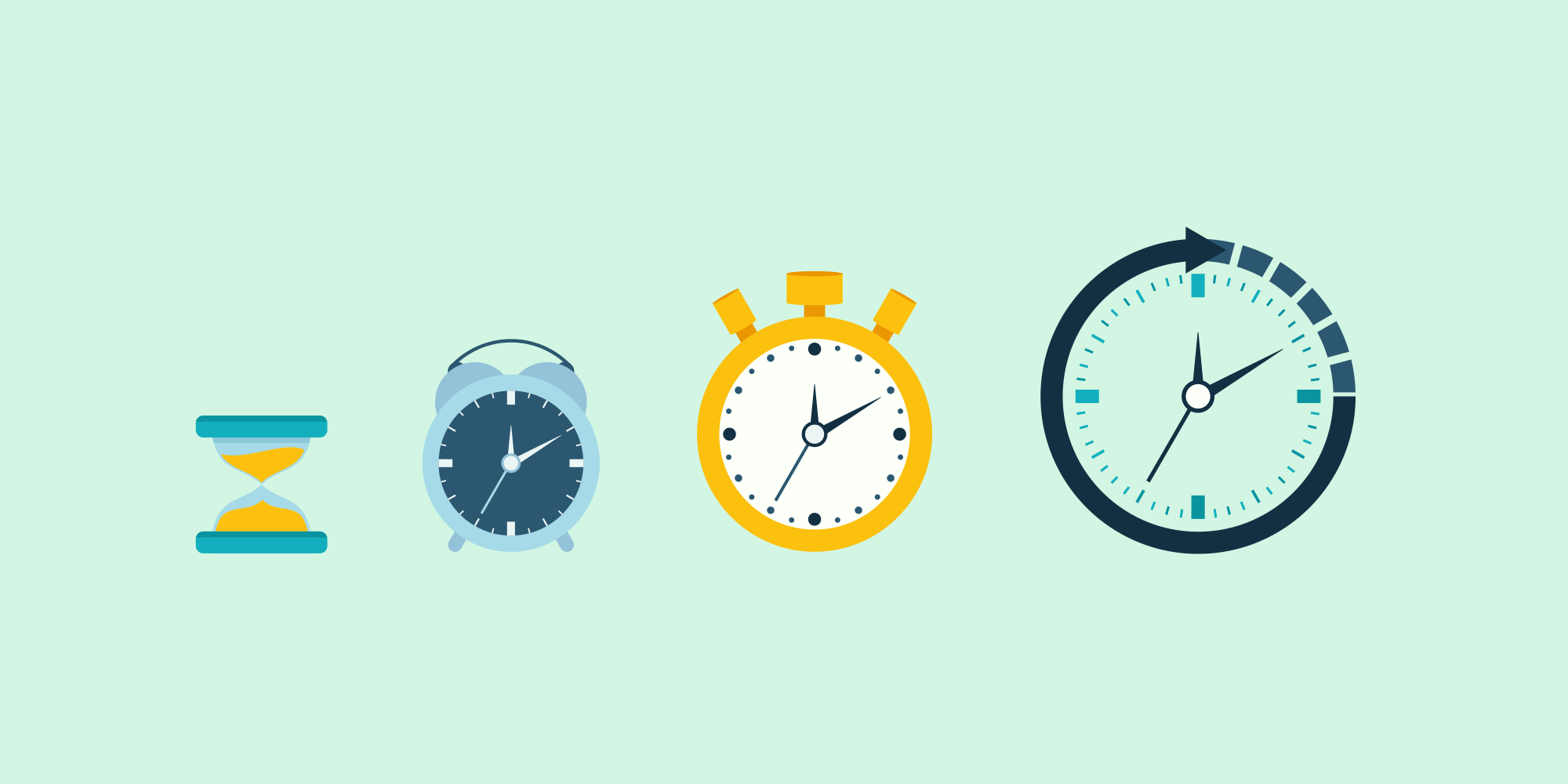 administração do tempo