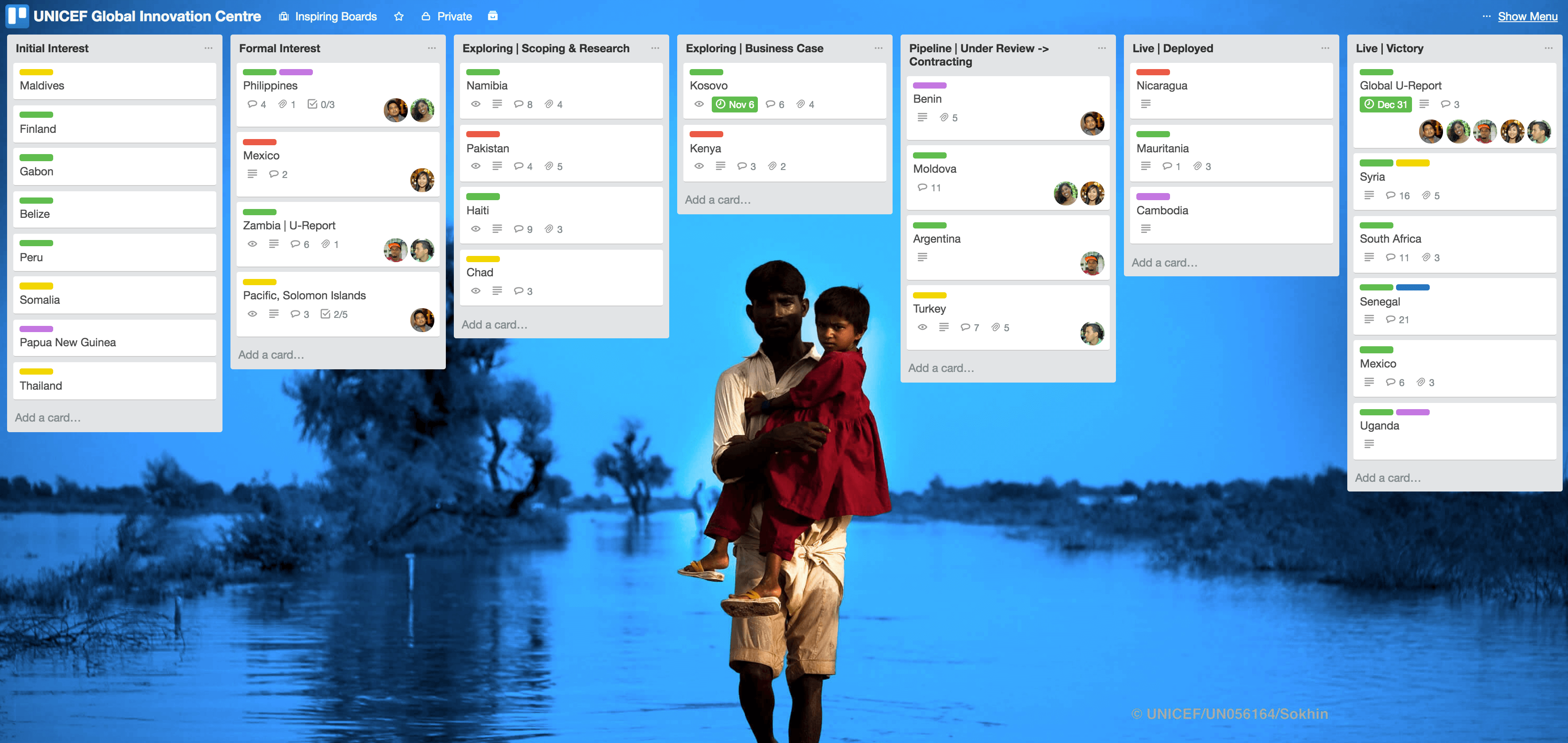 UNICEF Trello Board Sample.png
