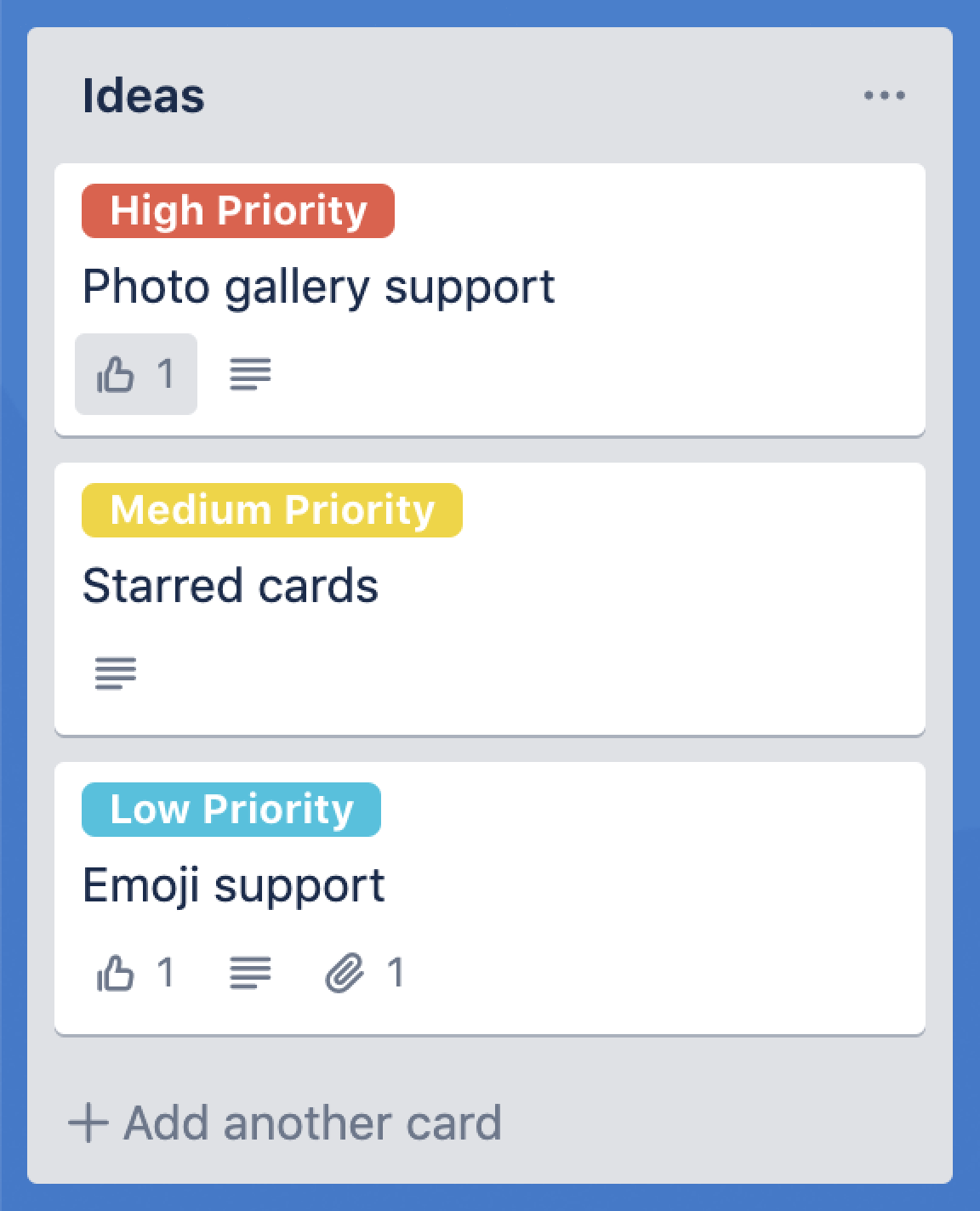 List of Trello cards with labels: High Priority, Medium Priority, Low Priority