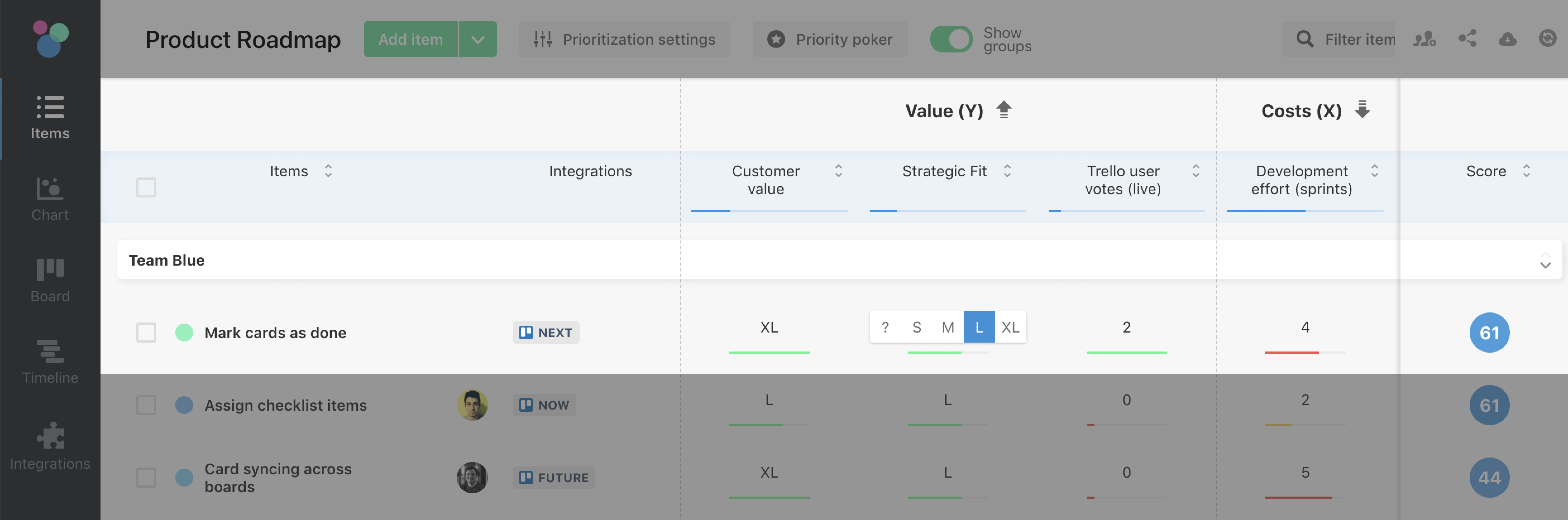 Trello task rating by project size with airfocus
