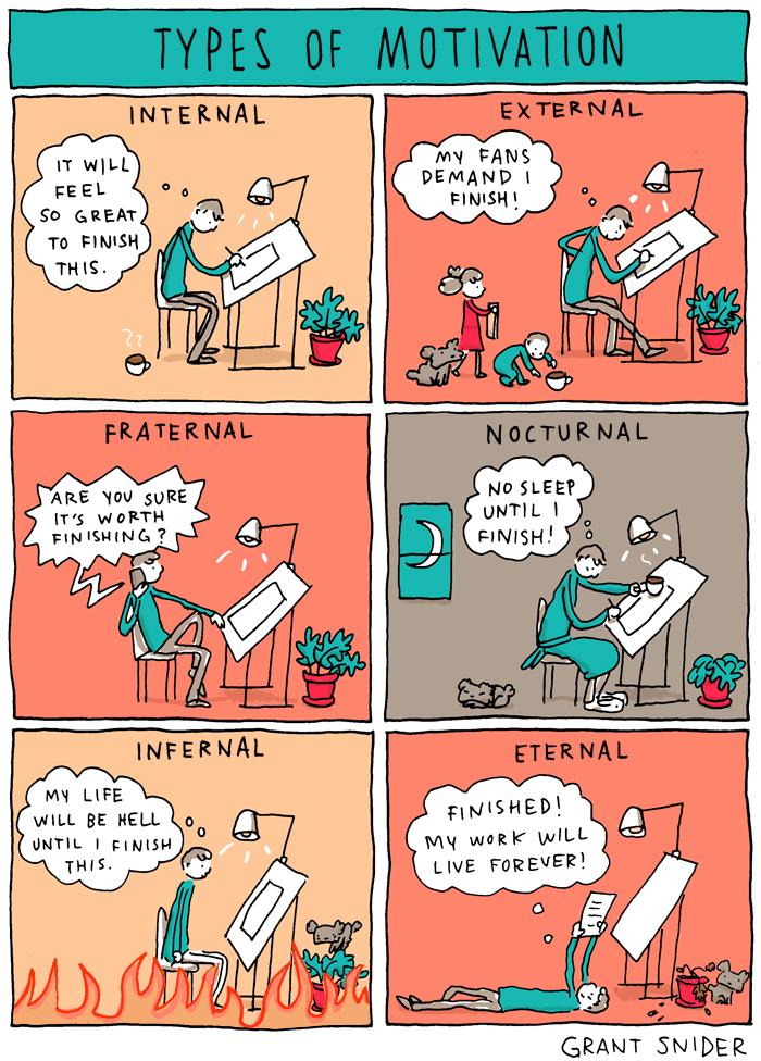 Tipos de motivación